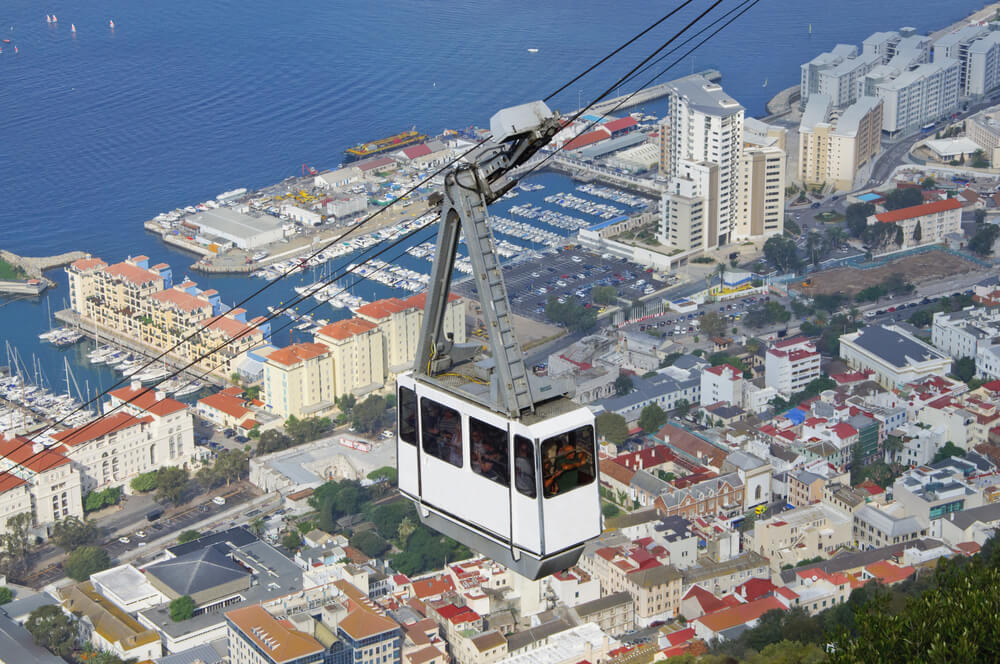 Gibraltar Cable Cars